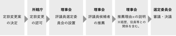 syahuku_list